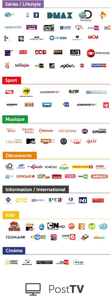 Wählen Sie zwischen 100 Premium-Sendern und erstellen Sie mit Entertain Me Ihr eigenes Themenpaket ab 1,99 €/Monat.