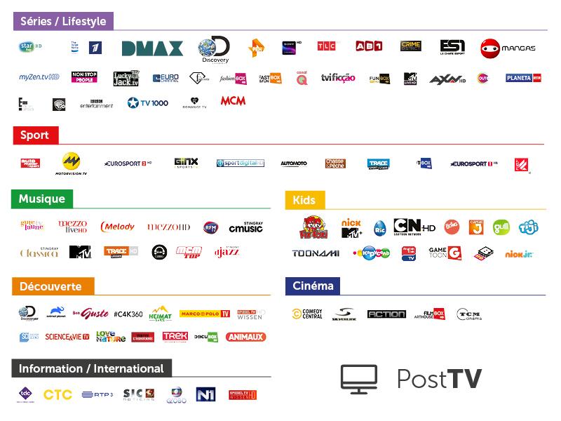 Choisissez parmi 100 chaînes Premium et créez votre propre bouquet thématique à partir de 1.99€/mois avec Entertain Me.